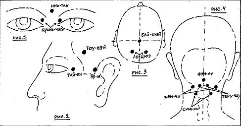 Точки на головеТочки на голове